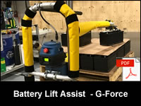 Battery Lift Assist - Zero Gravity G-Force
